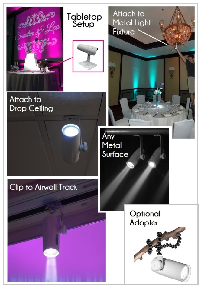 Spotlight-Setup